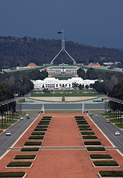 Other Canberra Attractions
