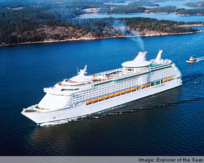 Why Ships Float Almost About Anything - How can cruise ships float