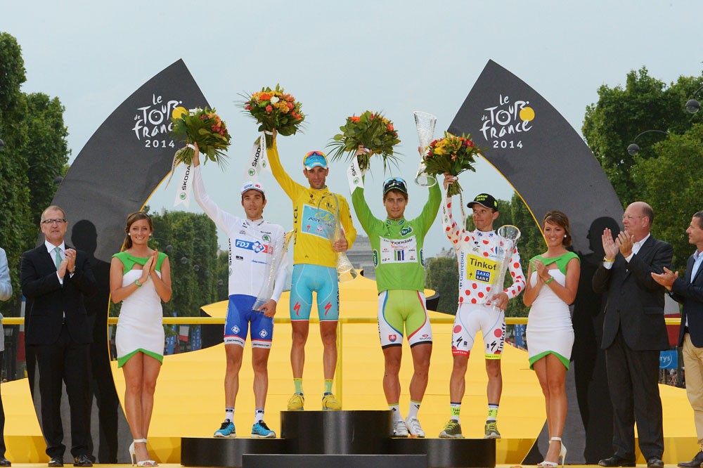 Tour de France Finish