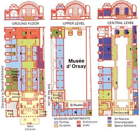Musee d'Orsay Floorplan Map