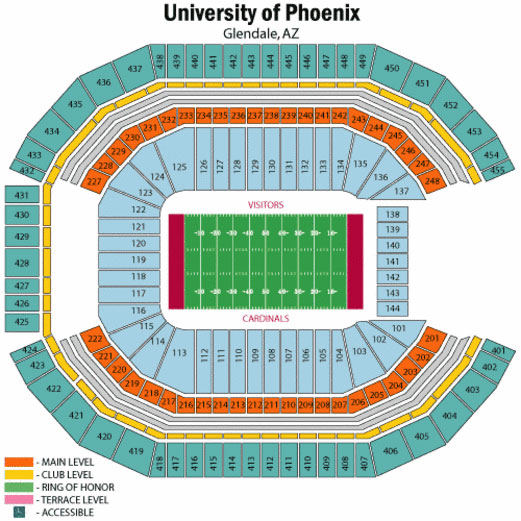 University Of Phoenix Stadium - Arizona Cardinals Stadium
