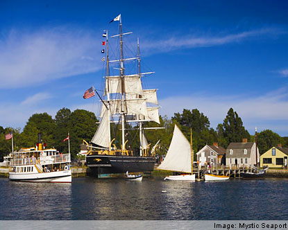Things To Do In Connecticut Hartford Connecticut Attractions