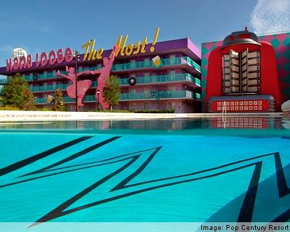 discount hotels