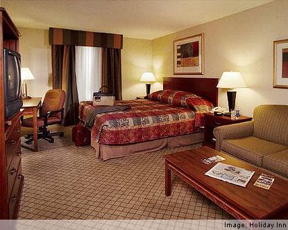 Cheap Motels In Overland Park Ks