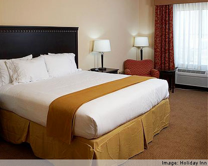 Cheap Hotels in Oklahoma