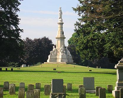 Gettysburg Today